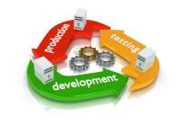 Процесс управления релизами release management rel