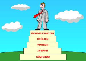 компетенции_1