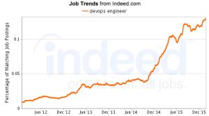 jobgraph-devops
