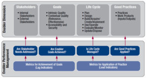 cobit5_enabler