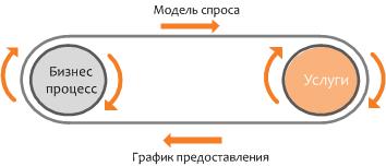service_belt