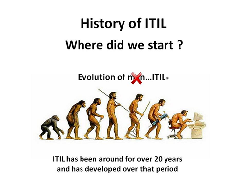 history-of-itil