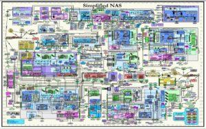 simplified_nas
