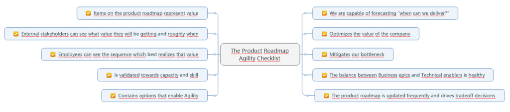 product roadmap checklist