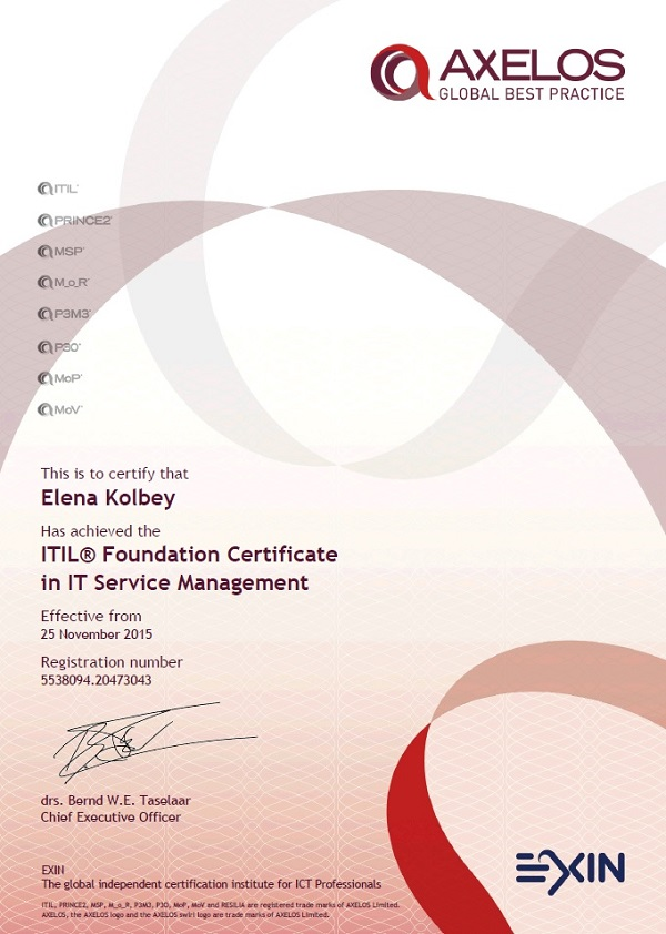 certificate ITIL Foundatition