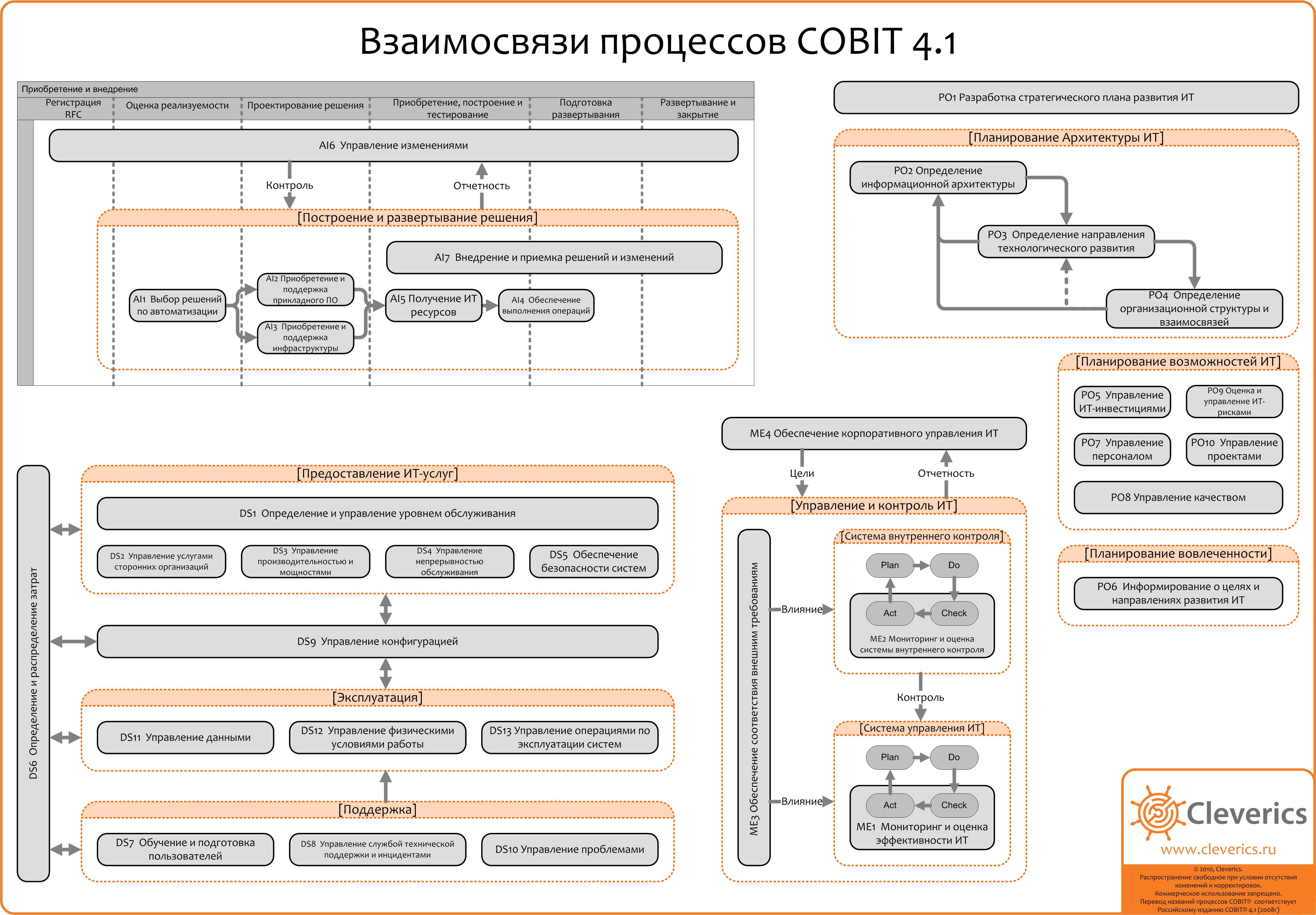 НТВ  Википедия